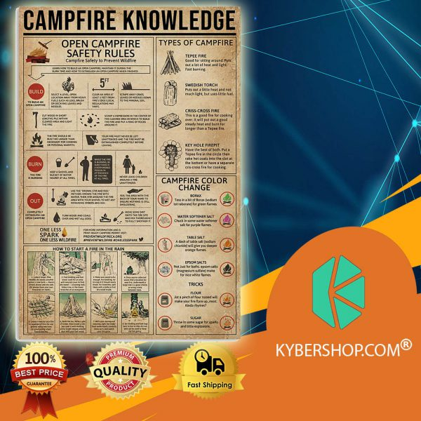 Campfire Knowledge poster