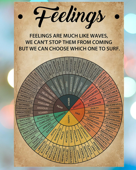 Feelings are much like waves Poster