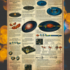 Gravitational Wave Knowledge poster
