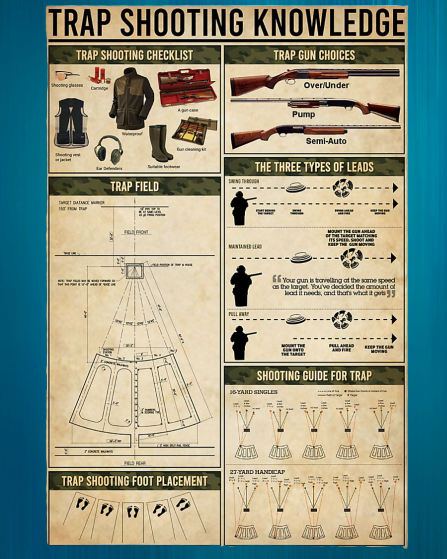 Trap Shooting Knowledge poster