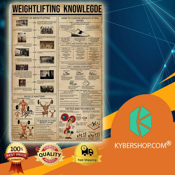 Weightlifting Knowledge poster