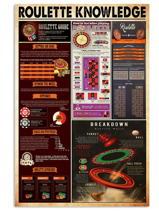 Roulette knowledge poster