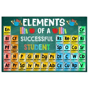 Elements of a successful student Poster