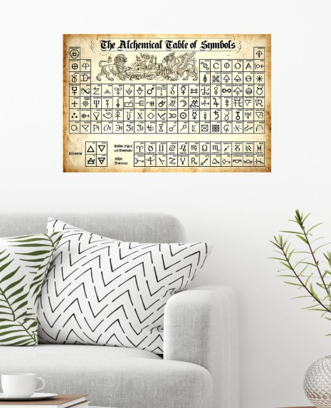 The Alchemical Table Of Symbols poster