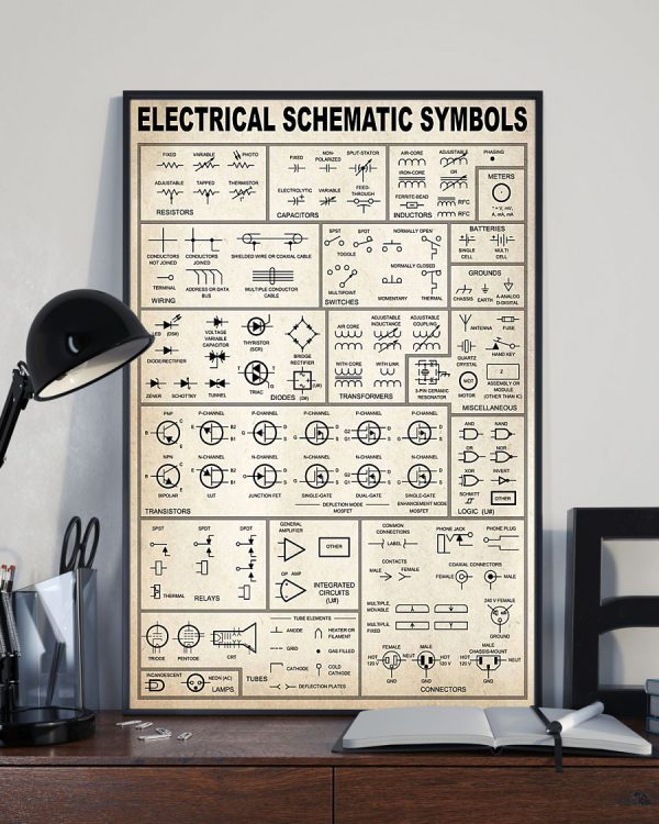 Electrician Electrical Schematic Symbols poster