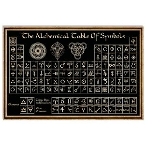 The alchemical table of symbols witch poster