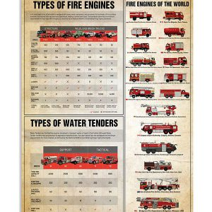 Poster Firefighter Fire truck knowledge Types Of Water Tenders