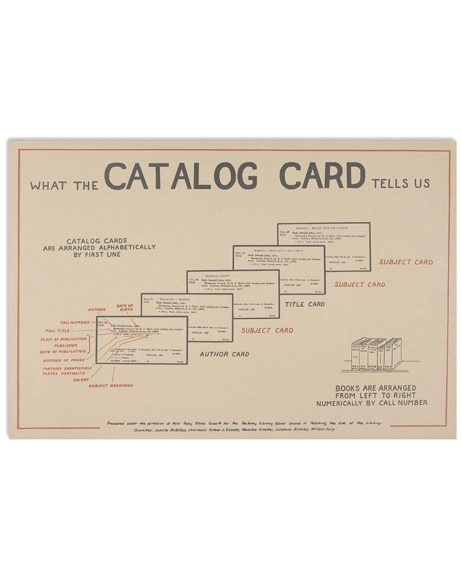 5 Librarian Catalog Card Horizontal Poster 1 2