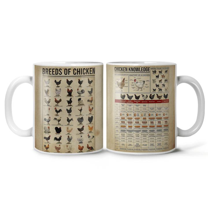Breeds of chicken chicken knowledge mug 2